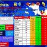 Hasil Kesepakatan Bersama FORKOPINDA Provinsi Papua Dalam Pencegahan Pandemi Covid 19